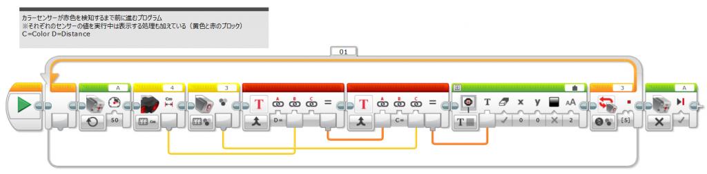 レゴ マインドストームEV3 サンプルプログラム(カラーセンサーが赤色を検知するまで前に進むプログラム ※それぞれのセンサーの値を実行中は表示する処理も加えている(黄色と赤のブロック))