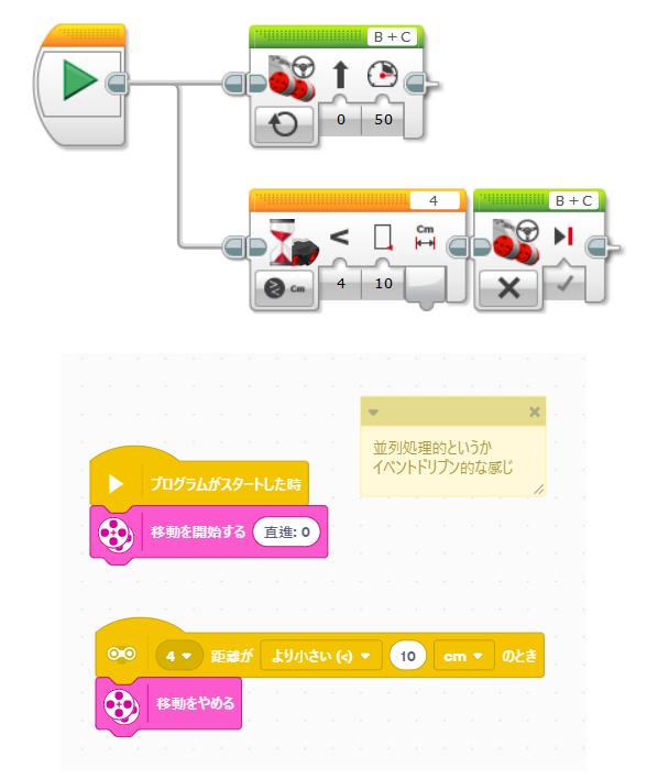レゴマインドストームEV3 新旧ソフトウェアの比較3(EV3LabViewとEV3 Classroom)